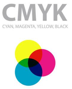CMYK-Farbraum Abbildung